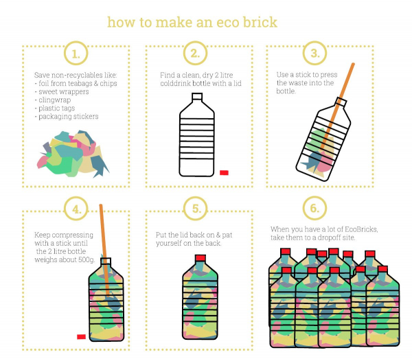 ecobricks how to 1200x1045
