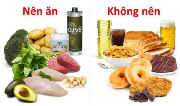 phan biet che do an kieng binh thuong va che do an kieng das diet va low carb6 1024x603