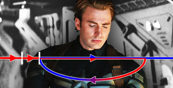 chris evans as captain america in avengers endgame with timeline