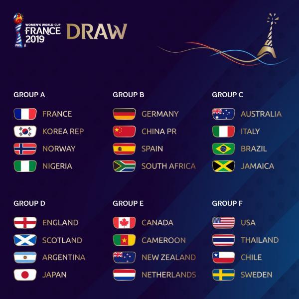 lich thi dau world cup nu 2019 theo gio viet nam1558509828