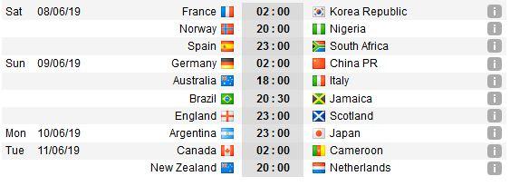 lich thi dau world cup nu 2019