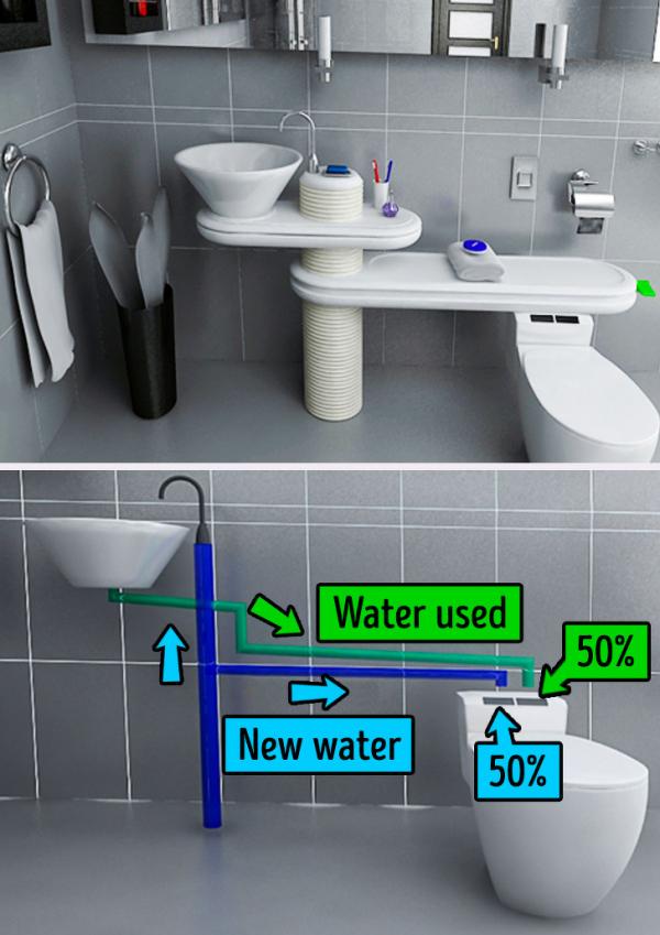 Hành tinh chúng ta có thể sẽ được cứu nếu những sản phẩm này được sử dụng rộng rãi