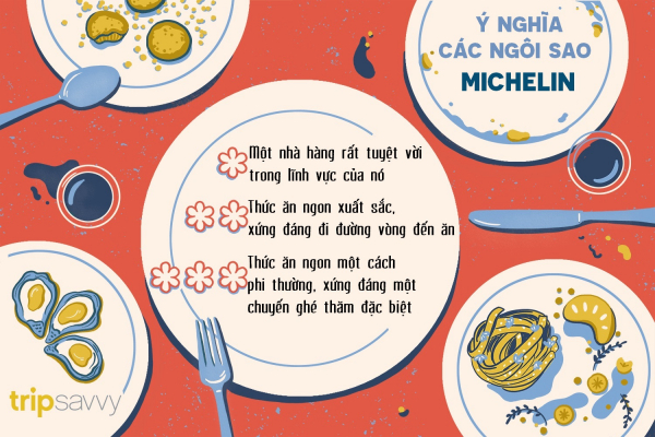 history of michelin 90