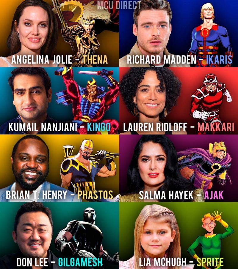 cast eternals